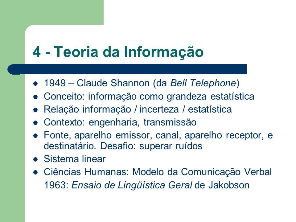 4 - Teoria da Informação 1949 – Claude Shannon (da Bell Telephone)