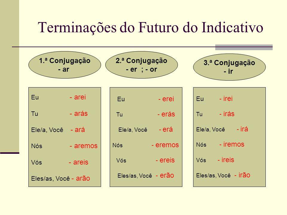 Terminações do Futuro do Indicativo