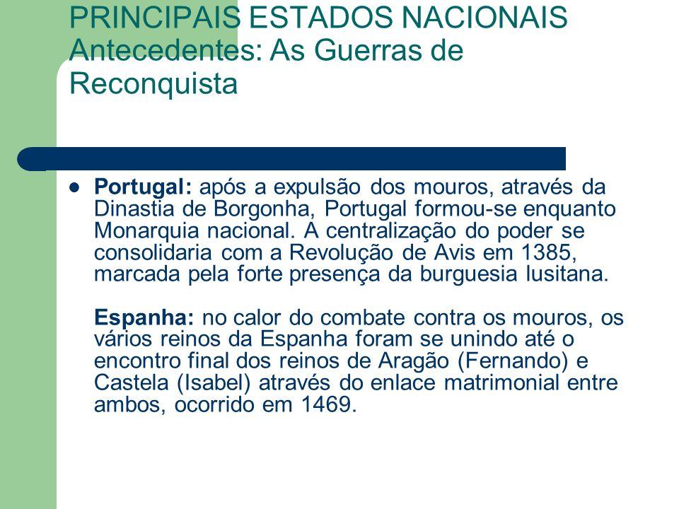 PRINCIPAIS ESTADOS NACIONAIS Antecedentes: As Guerras de Reconquista