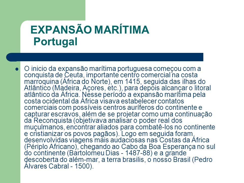EXPANSÃO MARÍTIMA Portugal
