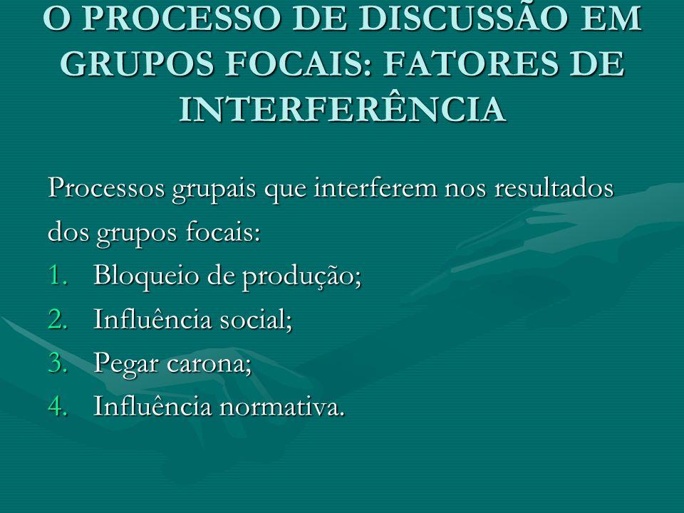 O PROCESSO DE DISCUSSÃO EM GRUPOS FOCAIS: FATORES DE INTERFERÊNCIA