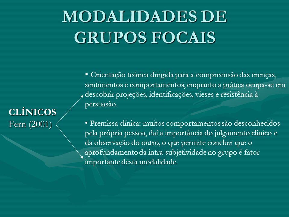 MODALIDADES DE GRUPOS FOCAIS