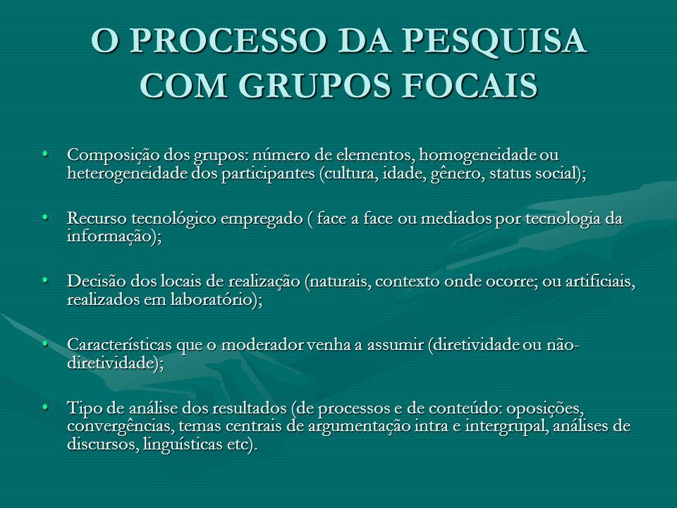 O PROCESSO DA PESQUISA COM GRUPOS FOCAIS