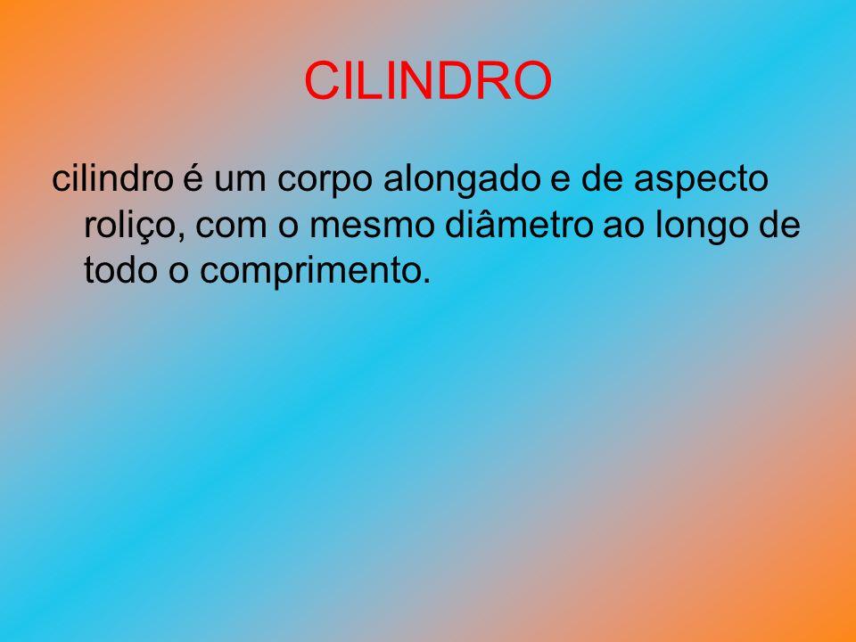 CILINDRO cilindro é um corpo alongado e de aspecto roliço, com o mesmo diâmetro ao longo de todo o comprimento.