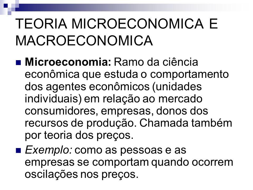 TEORIA MICROECONOMICA E MACROECONOMICA