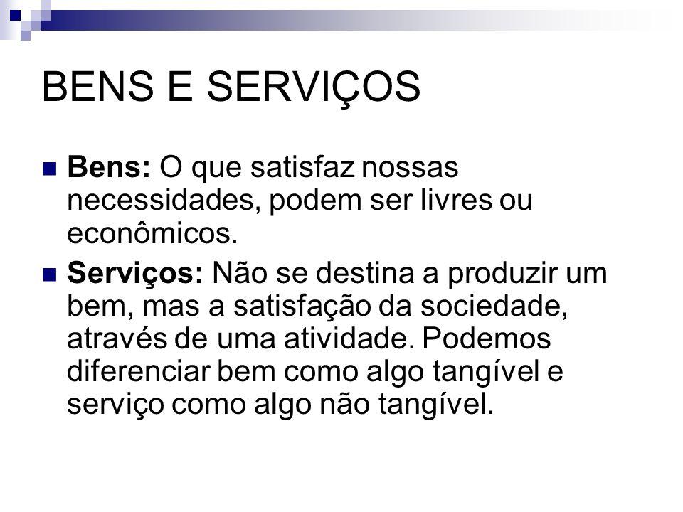 BENS E SERVIÇOS Bens: O que satisfaz nossas necessidades, podem ser livres ou econômicos.
