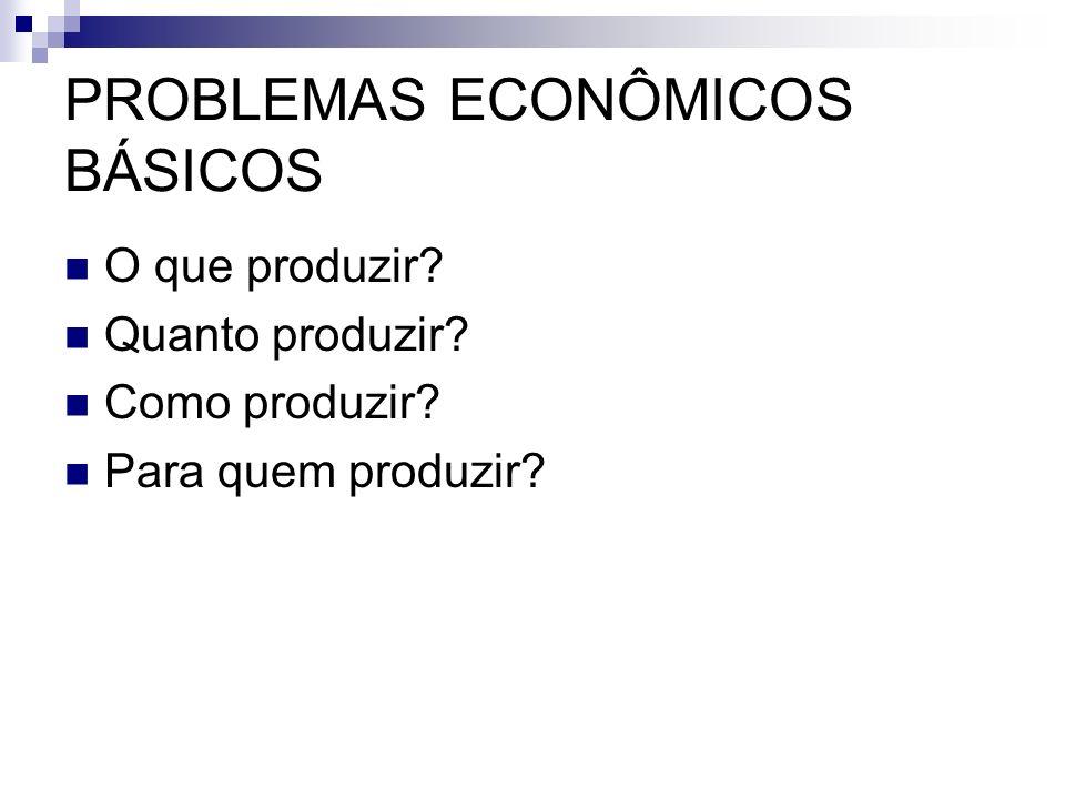PROBLEMAS ECONÔMICOS BÁSICOS