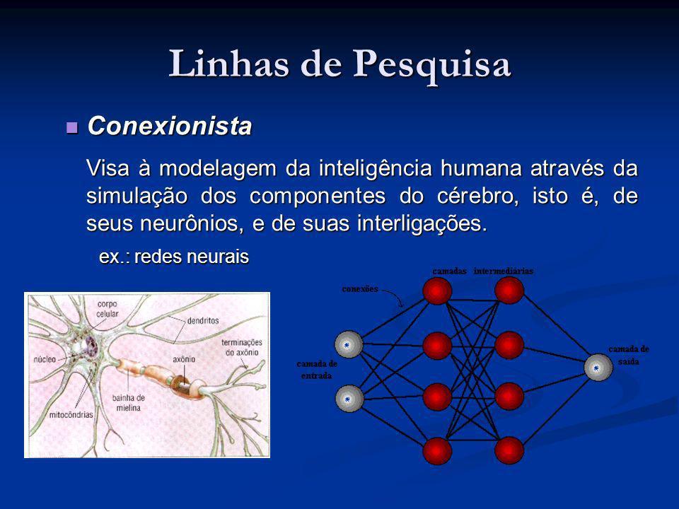 Linhas de Pesquisa Conexionista
