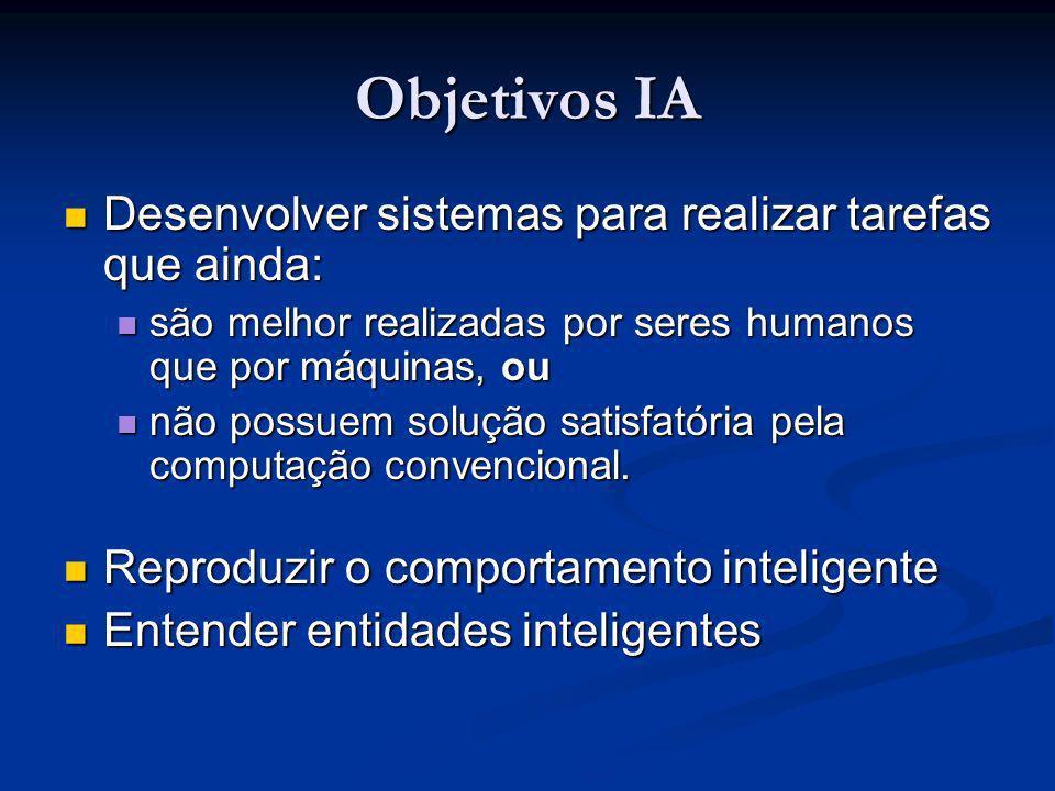 Objetivos IA Desenvolver sistemas para realizar tarefas que ainda: