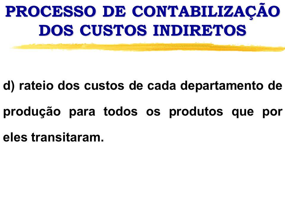 PROCESSO DE CONTABILIZAÇÃO DOS CUSTOS INDIRETOS