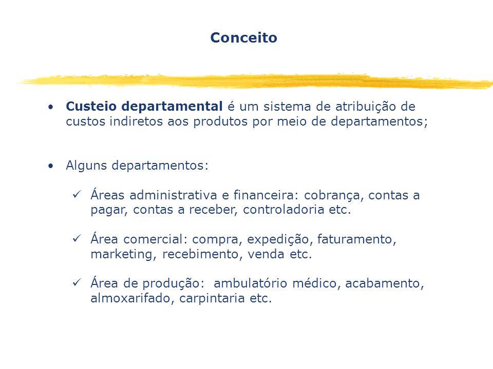 Conceito Custeio departamental é um sistema de atribuição de custos indiretos aos produtos por meio de departamentos;