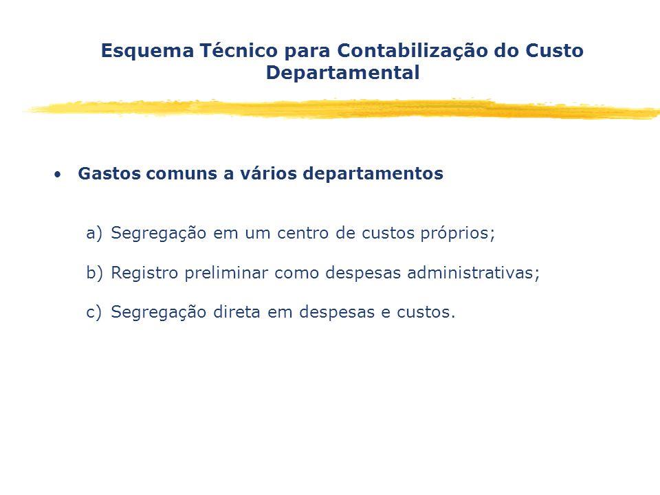 Esquema Técnico para Contabilização do Custo Departamental