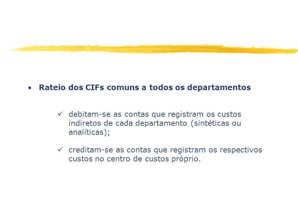Rateio dos CIFs comuns a todos os departamentos