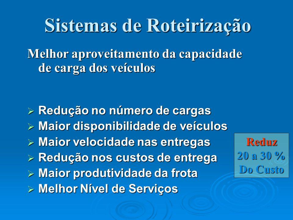 Sistemas de Roteirização