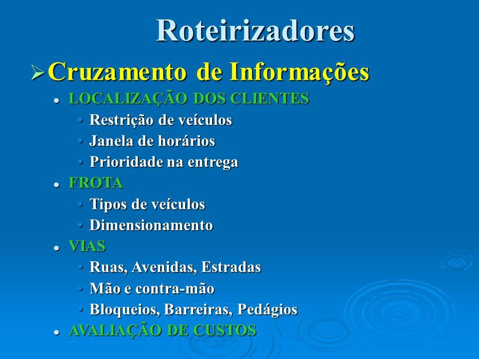 Roteirizadores Cruzamento de Informações LOCALIZAÇÃO DOS CLIENTES