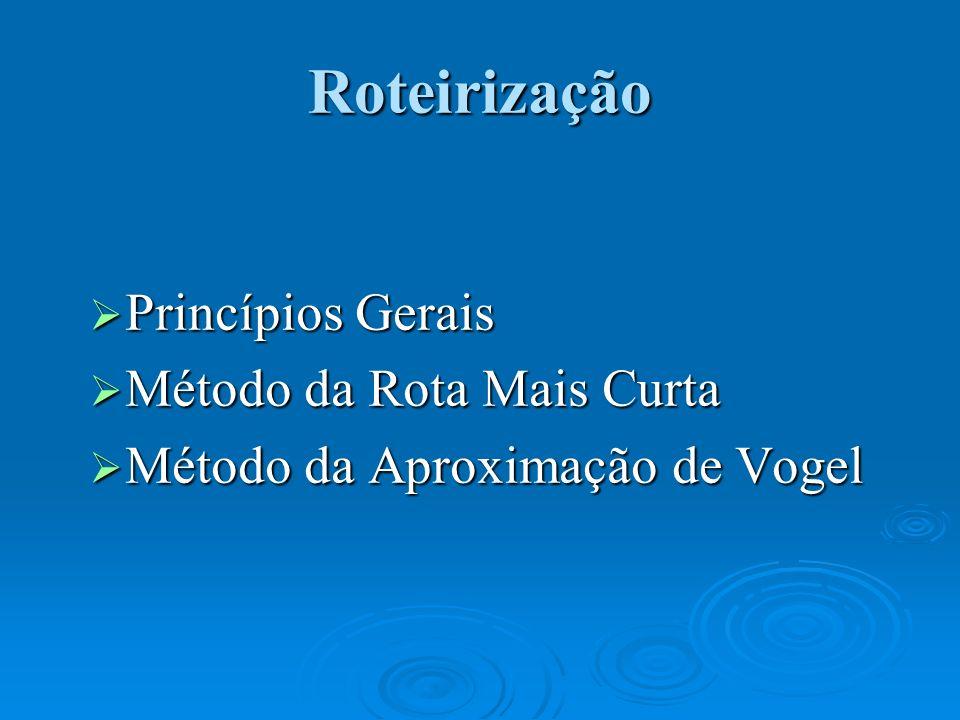 Roteirização Princípios Gerais Método da Rota Mais Curta