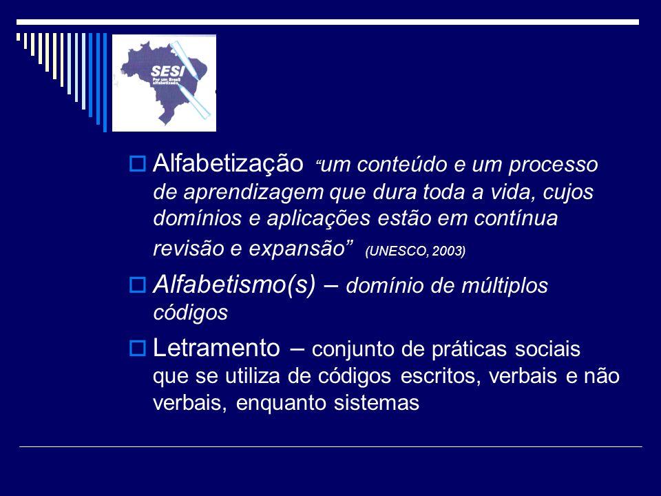 Alfabetização um conteúdo e um processo de aprendizagem que dura toda a vida, cujos domínios e aplicações estão em contínua revisão e expansão (UNESCO, 2003)