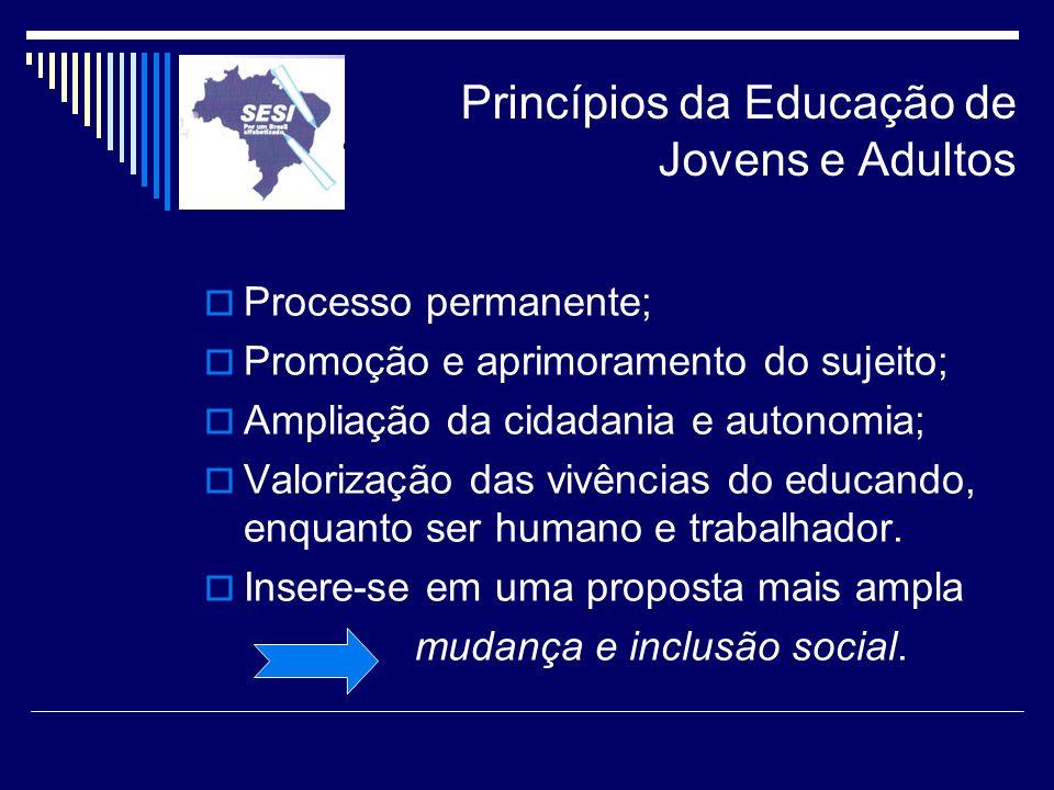 Princípios da Educação de Jovens e Adultos
