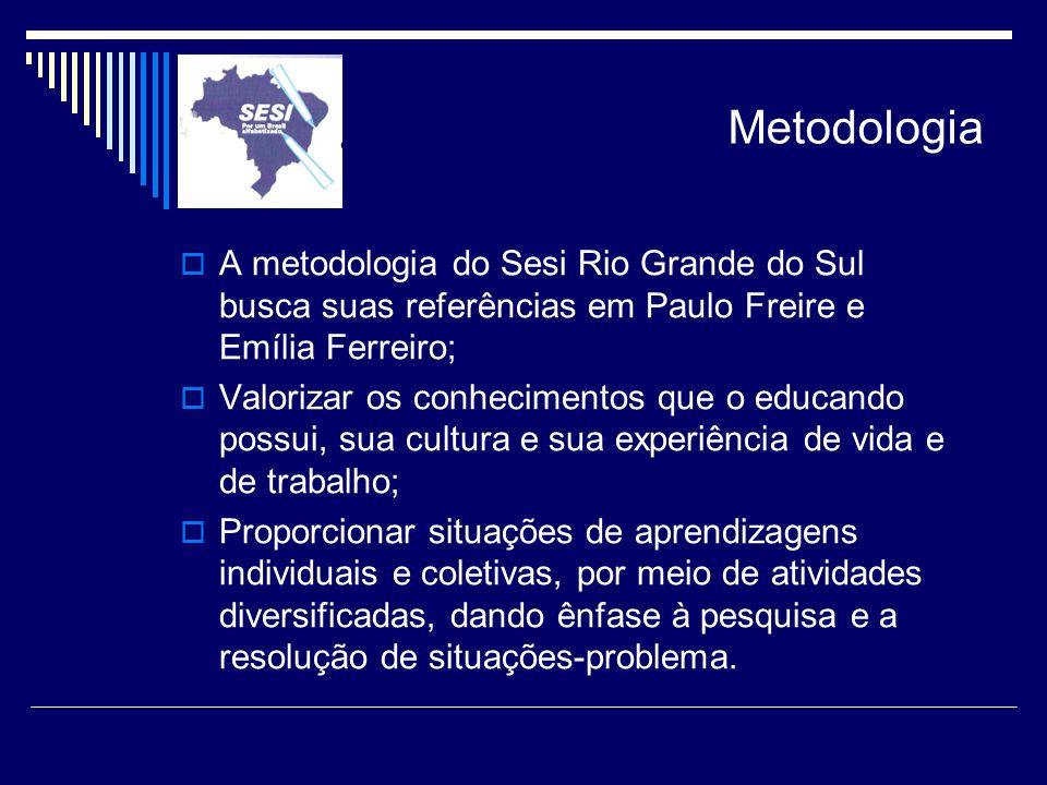 Metodologia A metodologia do Sesi Rio Grande do Sul busca suas referências em Paulo Freire e Emília Ferreiro;