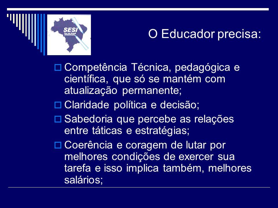 O Educador precisa: Competência Técnica, pedagógica e científica, que só se mantém com atualização permanente;