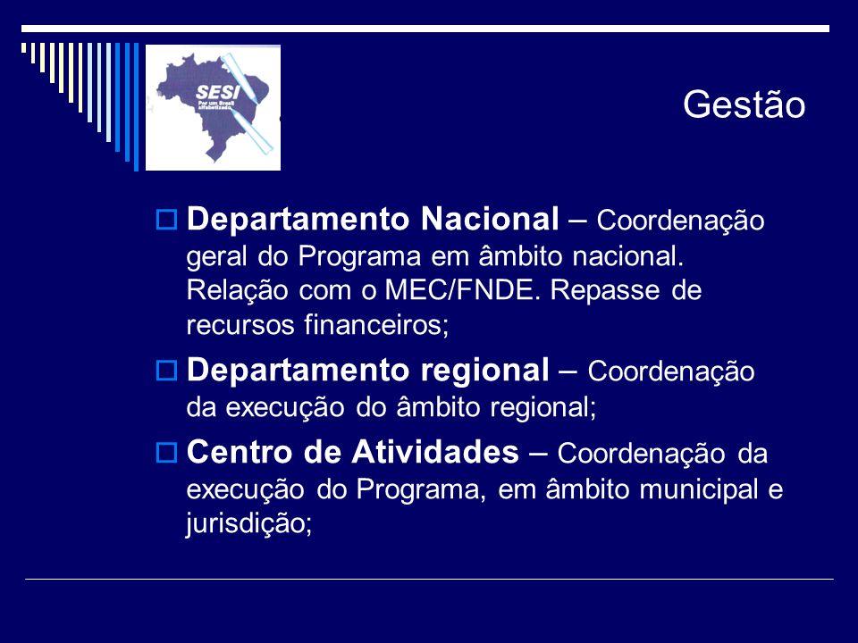 Gestão Departamento Nacional – Coordenação geral do Programa em âmbito nacional. Relação com o MEC/FNDE. Repasse de recursos financeiros;