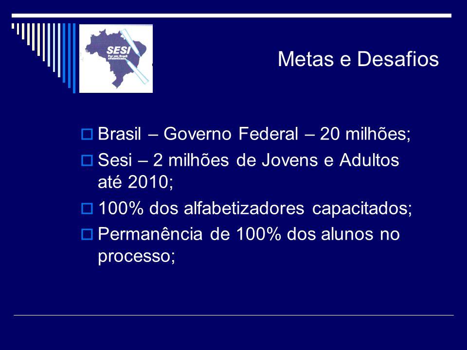 Metas e Desafios Brasil – Governo Federal – 20 milhões;