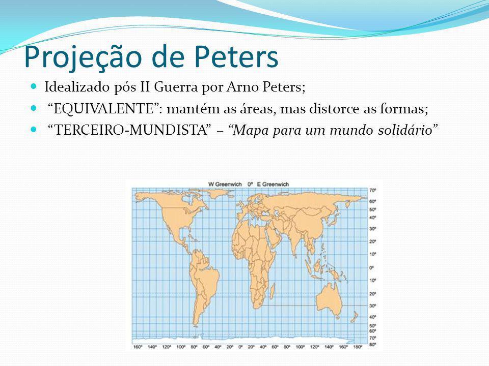 Projeção de Peters Idealizado pós II Guerra por Arno Peters;