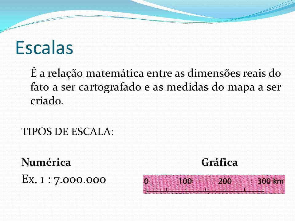 Escalas É a relação matemática entre as dimensões reais do fato a ser cartografado e as medidas do mapa a ser criado.
