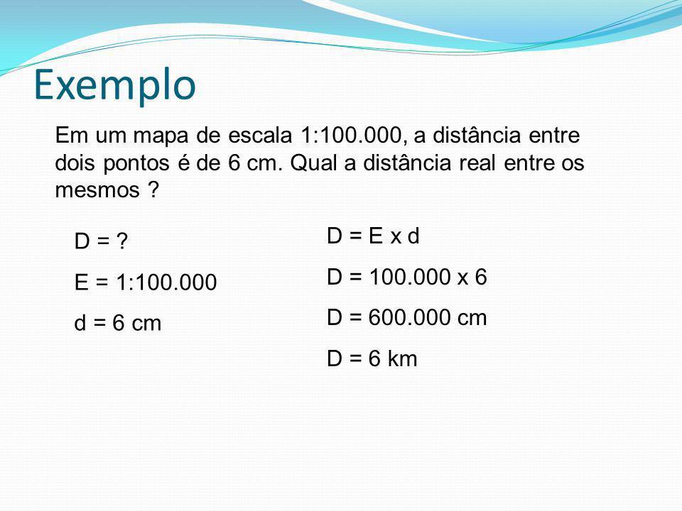 Exemplo Em um mapa de escala 1:100.000, a distância entre dois pontos é de 6 cm. Qual a distância real entre os mesmos
