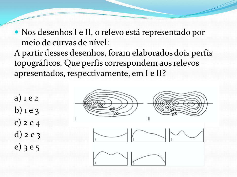 Nos desenhos I e II, o relevo está representado por meio de curvas de nível: