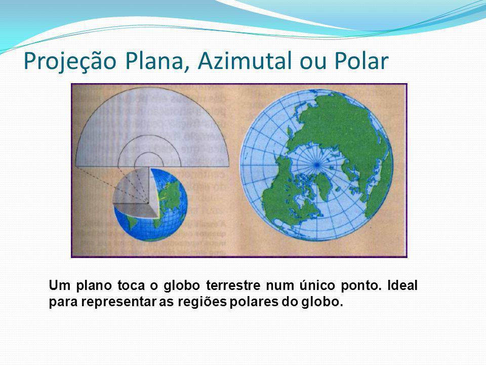 Projeção Plana, Azimutal ou Polar