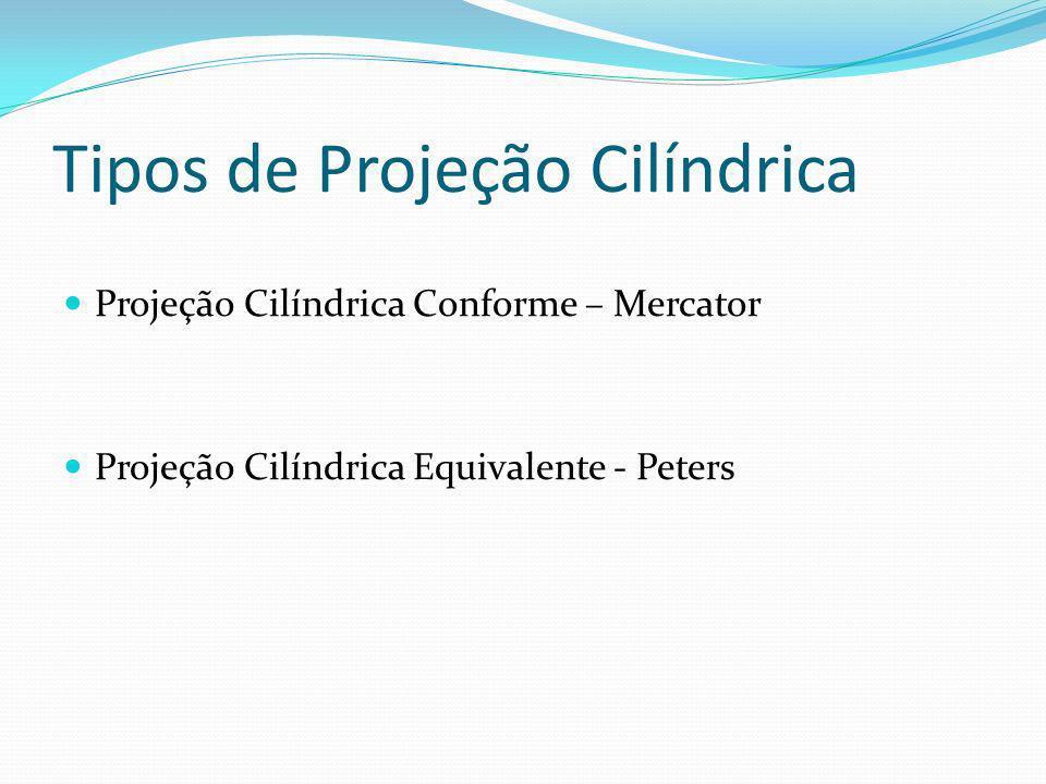 Tipos de Projeção Cilíndrica