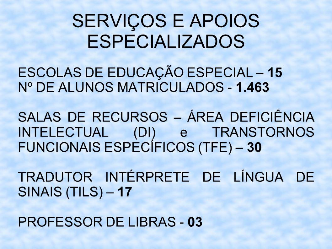 SERVIÇOS E APOIOS ESPECIALIZADOS