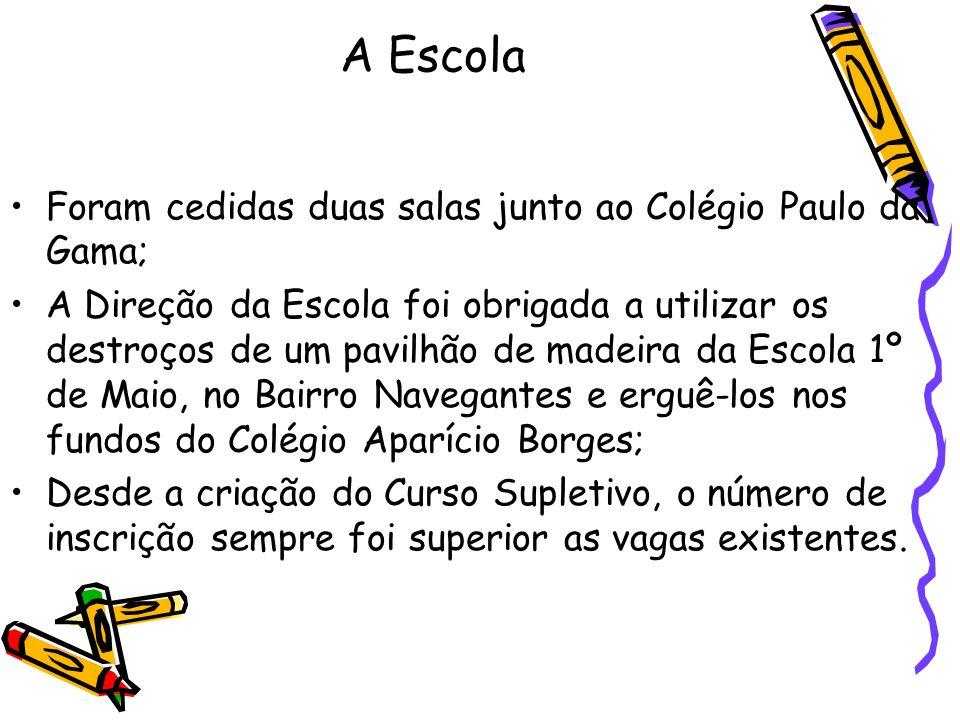 A Escola Foram cedidas duas salas junto ao Colégio Paulo da Gama;