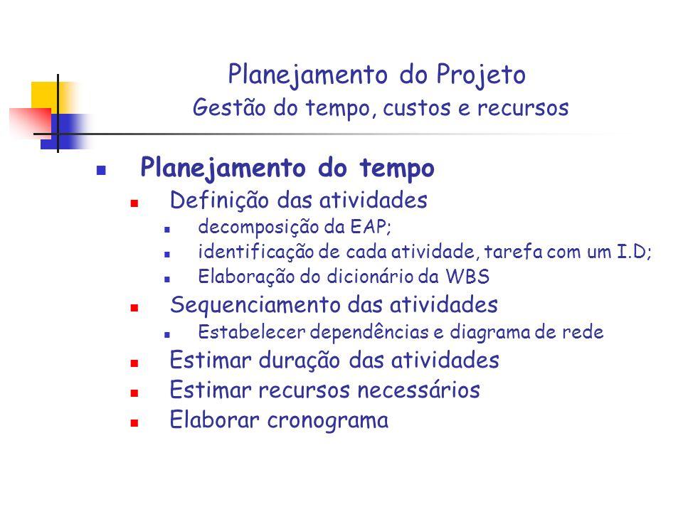Planejamento do Projeto Gestão do tempo, custos e recursos