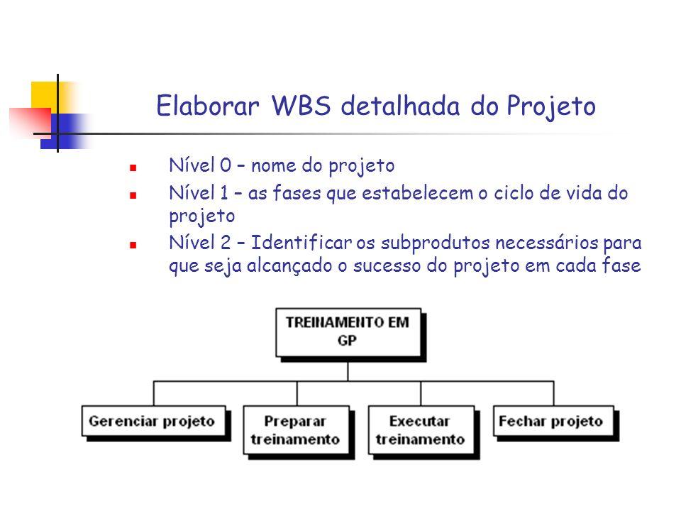 Elaborar WBS detalhada do Projeto