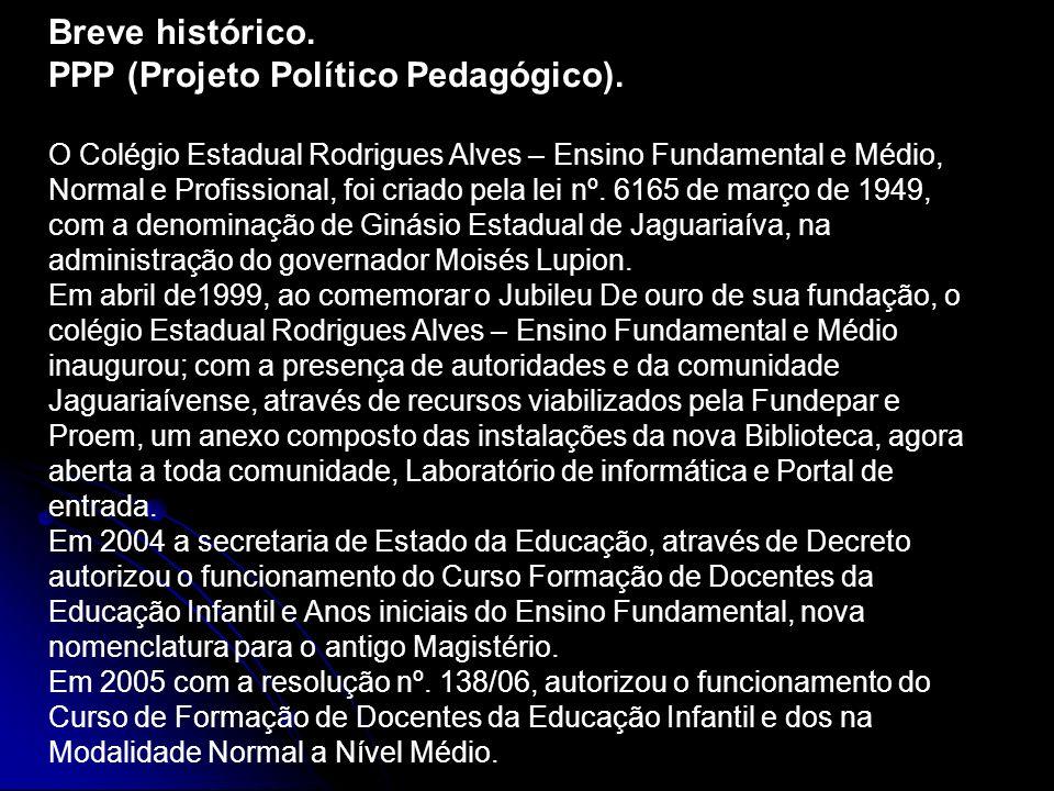 PPP (Projeto Político Pedagógico).
