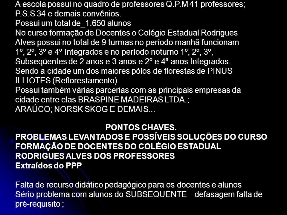 A escola possui no quadro de professores Q. P. M 41 professores; P. S
