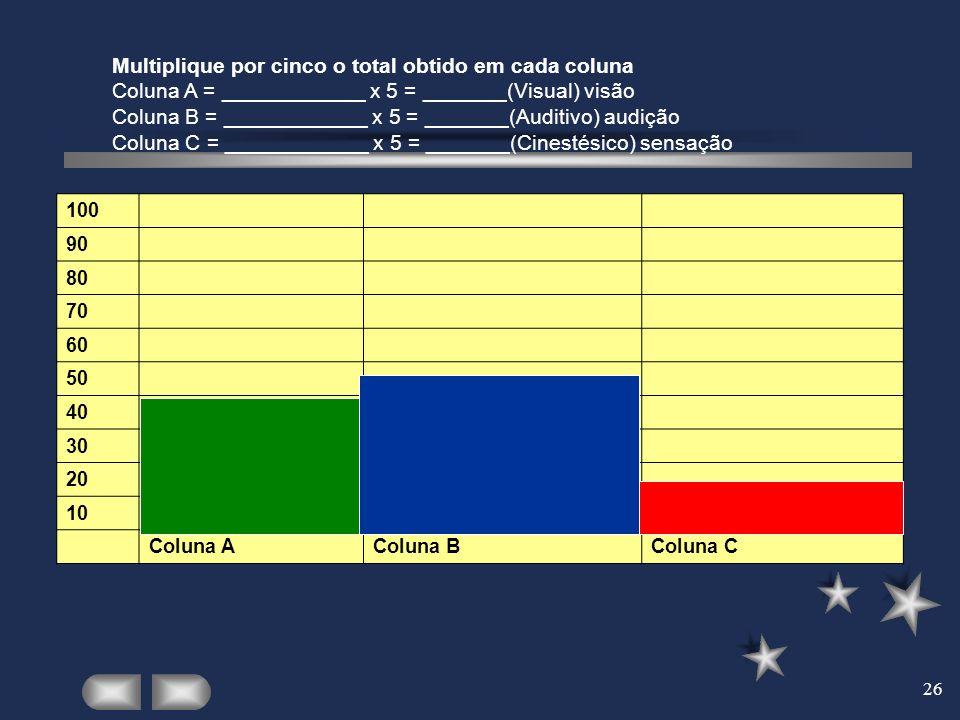 Multiplique por cinco o total obtido em cada coluna