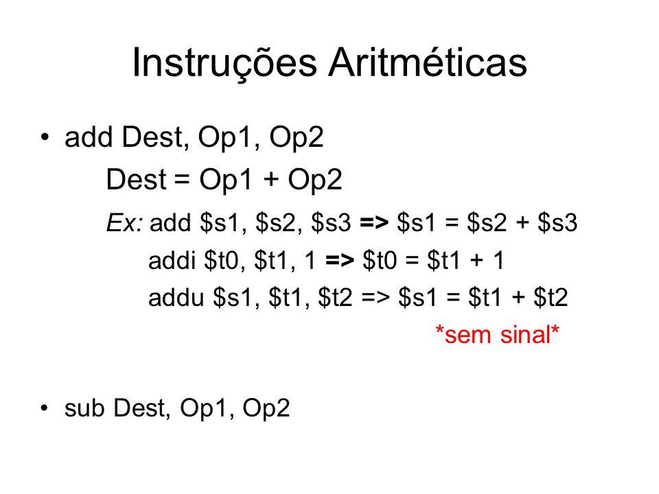 Instruções Aritméticas