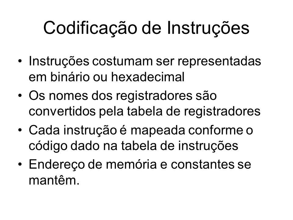 Codificação de Instruções
