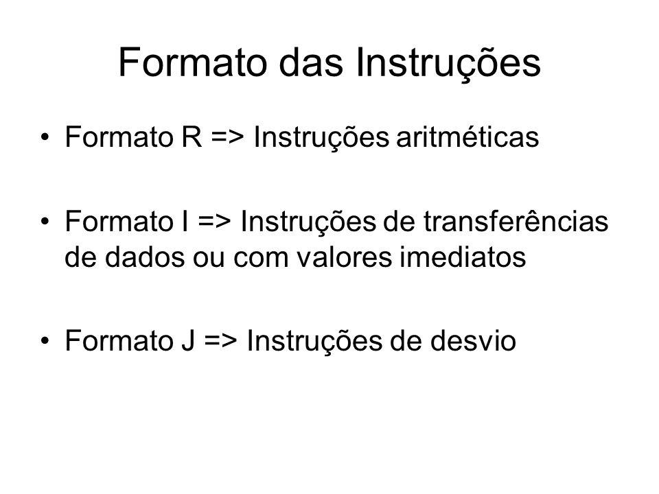 Formato das Instruções