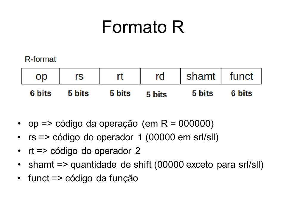 Formato R op => código da operação (em R = 000000)