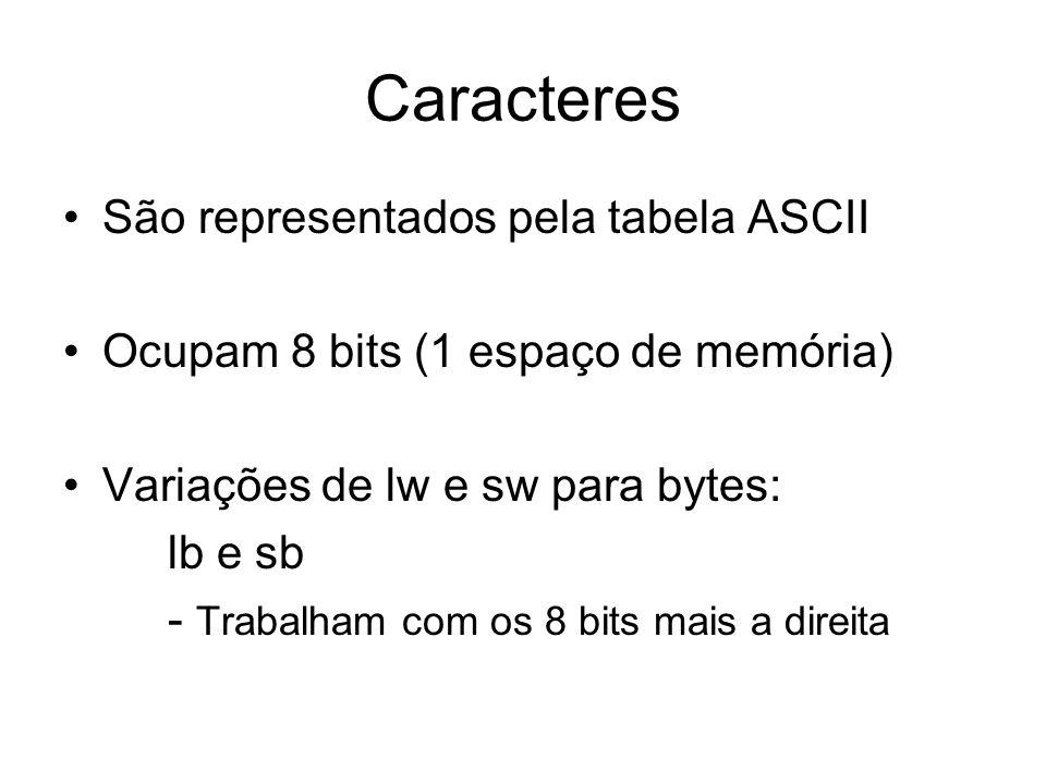 Caracteres São representados pela tabela ASCII