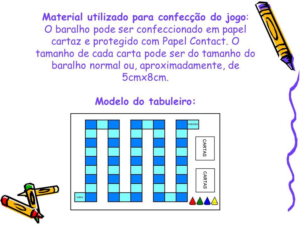 Material utilizado para confecção do jogo: O baralho pode ser confeccionado em papel cartaz e protegido com Papel Contact.