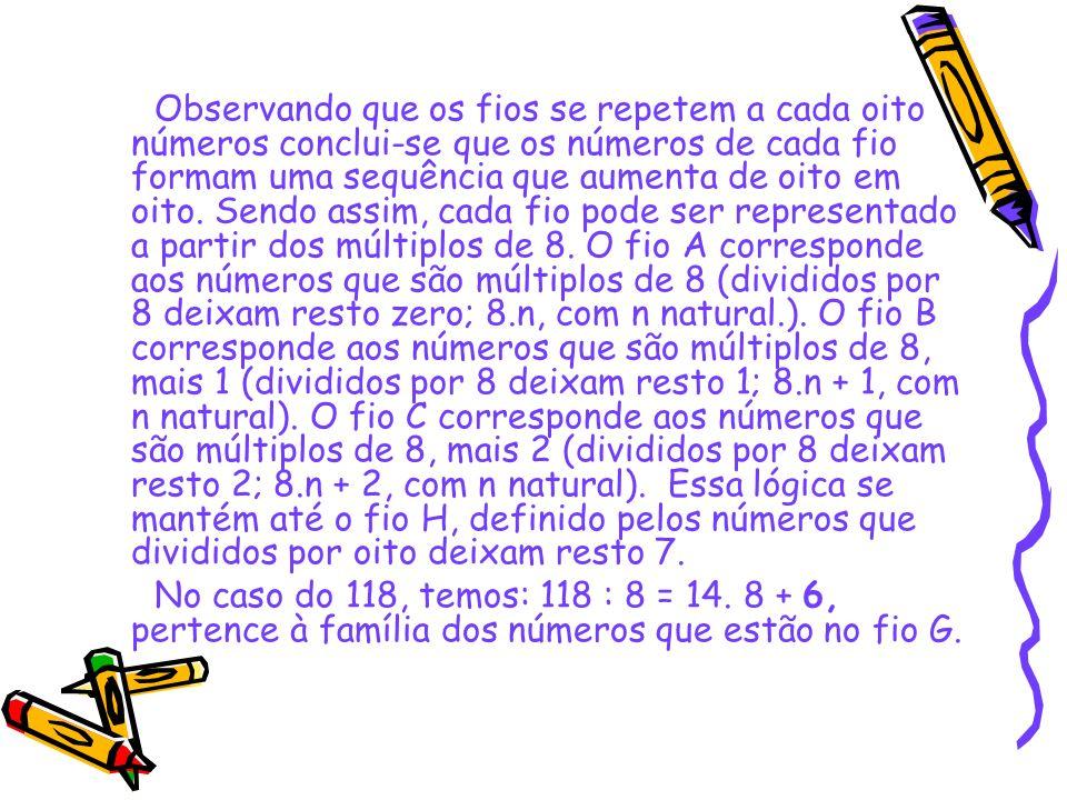 Observando que os fios se repetem a cada oito números conclui-se que os números de cada fio formam uma sequência que aumenta de oito em oito. Sendo assim, cada fio pode ser representado a partir dos múltiplos de 8. O fio A corresponde aos números que são múltiplos de 8 (divididos por 8 deixam resto zero; 8.n, com n natural.). O fio B corresponde aos números que são múltiplos de 8, mais 1 (divididos por 8 deixam resto 1; 8.n + 1, com n natural). O fio C corresponde aos números que são múltiplos de 8, mais 2 (divididos por 8 deixam resto 2; 8.n + 2, com n natural). Essa lógica se mantém até o fio H, definido pelos números que divididos por oito deixam resto 7.