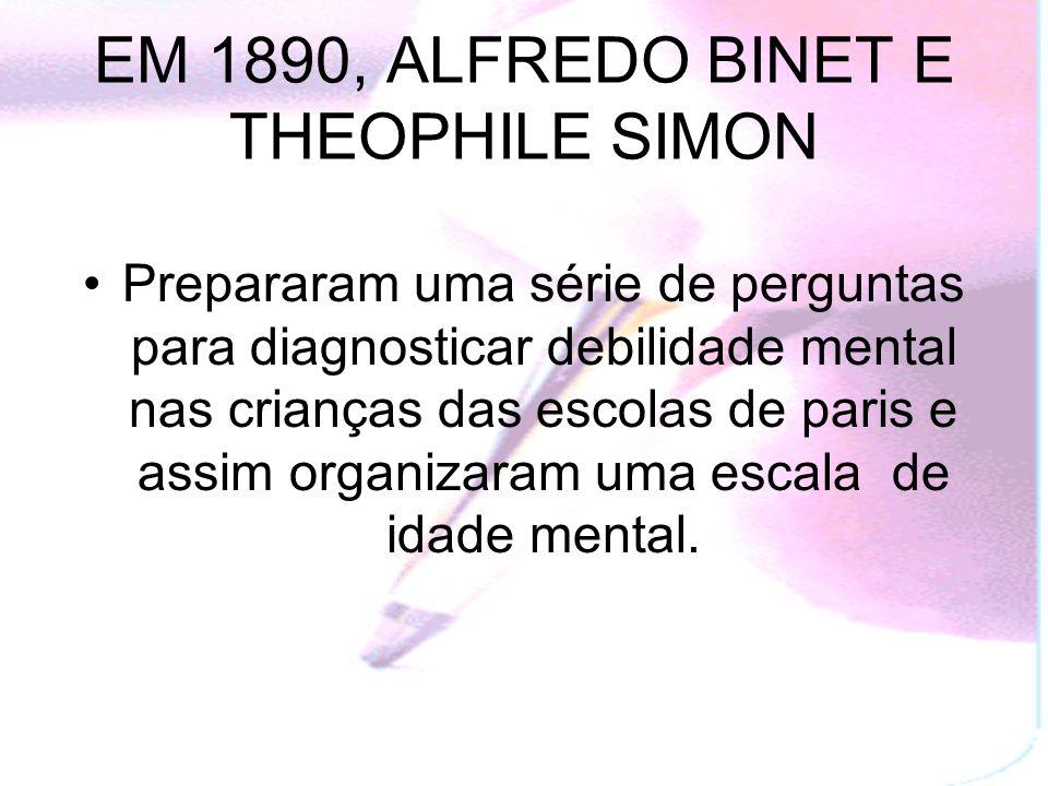 EM 1890, ALFREDO BINET E THEOPHILE SIMON