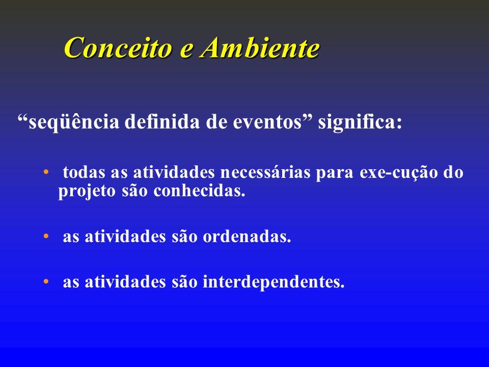 Conceito e Ambiente seqüência definida de eventos significa:
