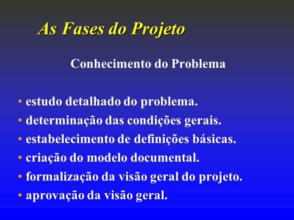 Conhecimento do Problema