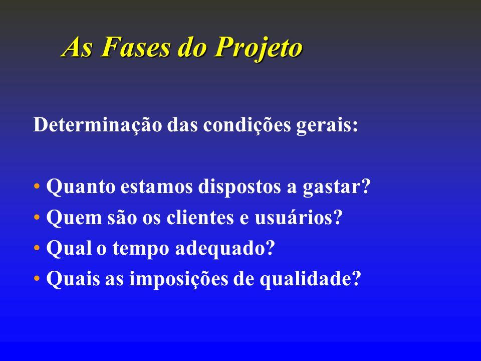 As Fases do Projeto Determinação das condições gerais: